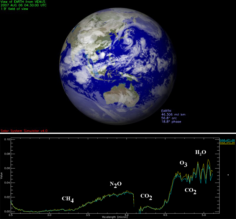 ©ESA https://www.esa.int/ESA_Multimedia/Search?SearchText=greenhouse+gases&result_type=images